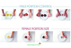 Portion Control All