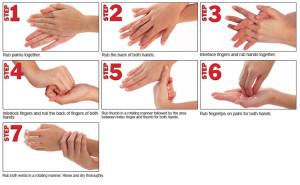 7-langkah-cuci-tangan