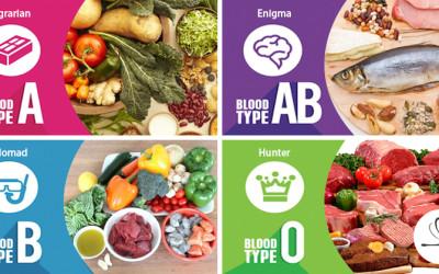 Fakta dan Mitos Diet Golongan Darah